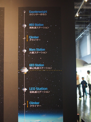 軌道エレベーター2.JPG